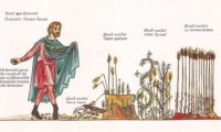 Parable of the sower: the community's role